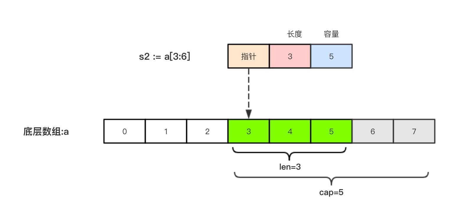 slice_02