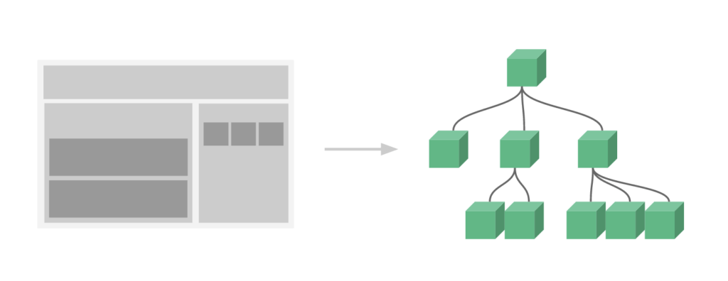Vue教程之使用组件改造 list 实例